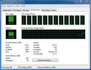 Hyper-Threading Intel Core i7-980X Extreme
