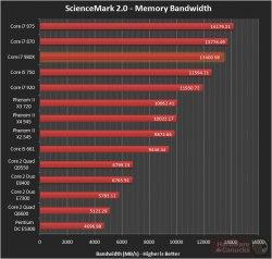 core i7-980x sciencemark тест