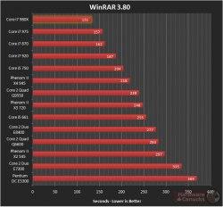 core i7-980x тестирование