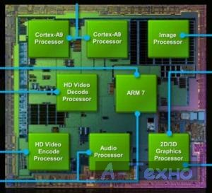NVIDIA Tegra 2 микроархитектура