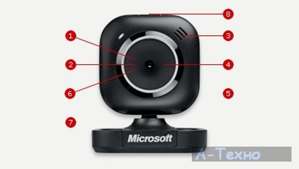 Драйвера на lifecam vx 2000