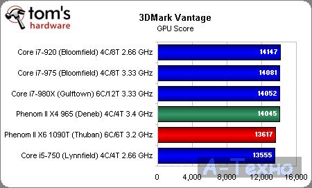 AMD Phenom II X6 3DMark Vantage GPU