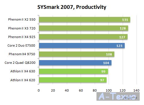 Athlon II X4 тестирование Sysmark 2007