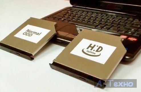 Hitachi-LG ODD/SDD
