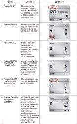 Однокарманный счетчик валют с функцией определения номинала MAGNER 100 Digital