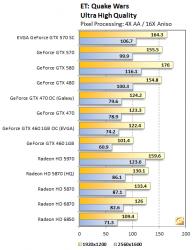 NVIDIA GTX 570